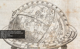 Astronomy: two views of a celestial globe, showing Hesiod's birthplace and time. Engraving.